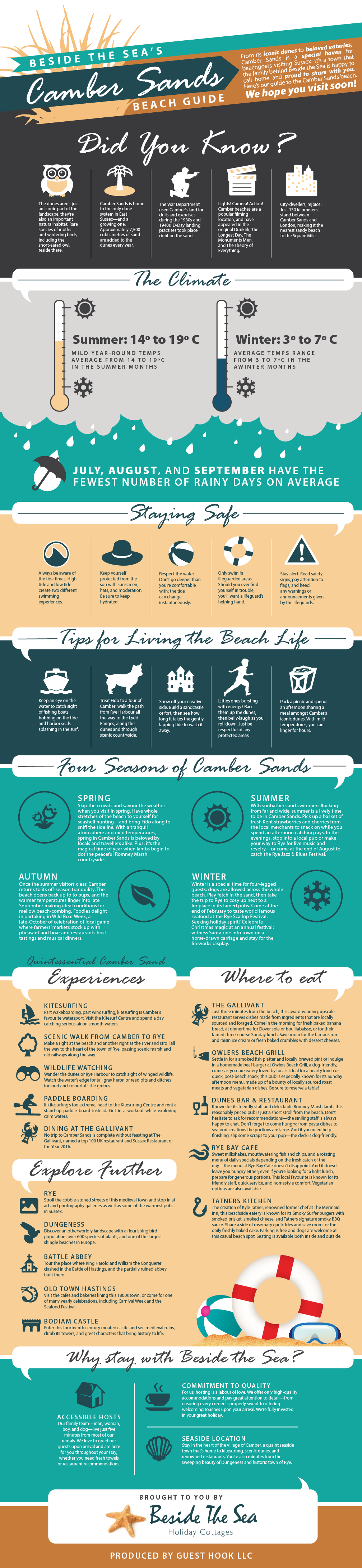 Camber Sands Beach Guide Infographic
